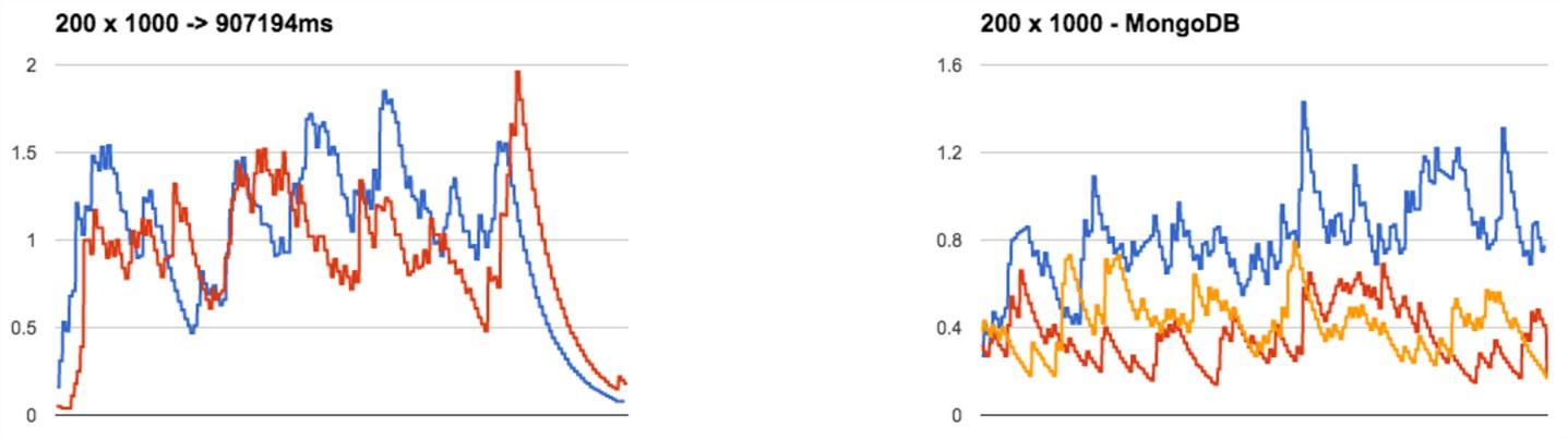 Referenzmodell für kleine und mittlere Unternehmen - Internet of ...